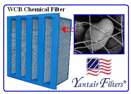 WCB Chemical Filter.jpg